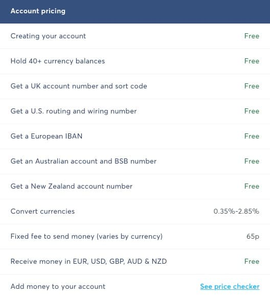 TransferWise Borderless account pricing