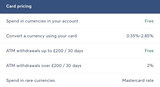TransferWise Debit Mastercard pricing